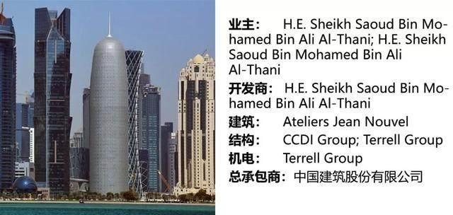 过去50年最具影响力的50座高层建築,中国上榜11座-9.jpg