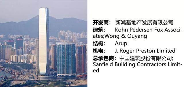 过去50年最具影响力的50座高层建築,中国上榜11座-10.jpg