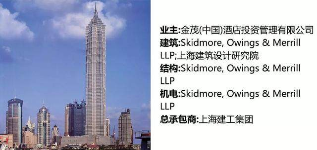 过去50年最具影响力的50座高层建築,中国上榜11座-12.jpg