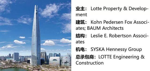 过去50年最具影响力的50座高层建築,中国上榜11座-13.jpg