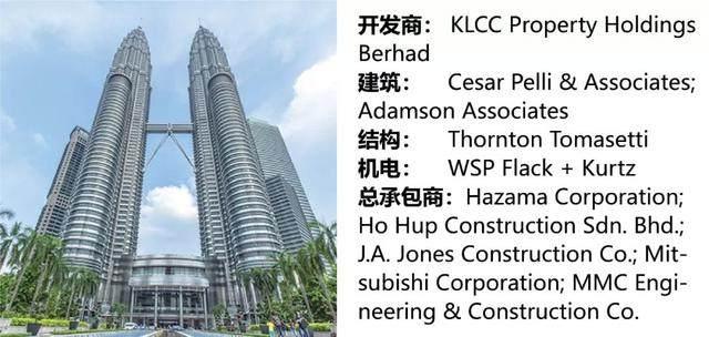 过去50年最具影响力的50座高层建築,中国上榜11座-17.jpg