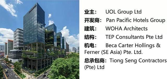 过去50年最具影响力的50座高层建築,中国上榜11座-16.jpg