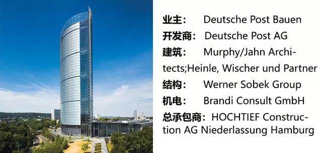 过去50年最具影响力的50座高层建築,中国上榜11座-18.jpg