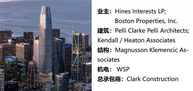 过去50年最具影响力的50座高层建築,中国上榜11座-19.jpg