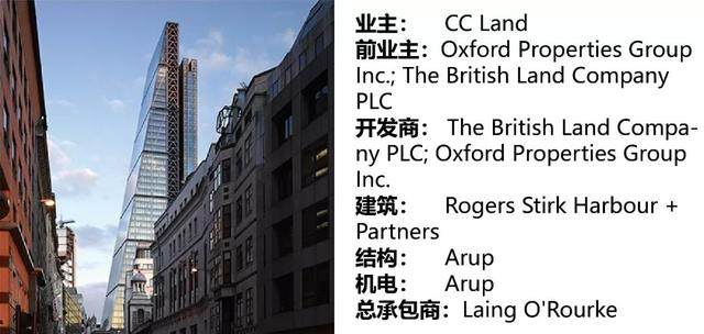 过去50年最具影响力的50座高层建築,中国上榜11座-21.jpg