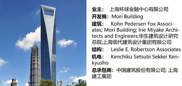 过去50年最具影响力的50座高层建築,中国上榜11座-20.jpg