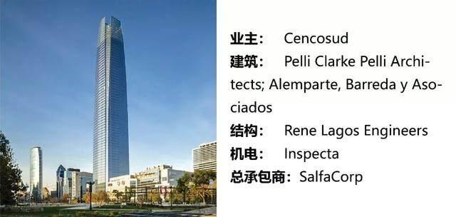 过去50年最具影响力的50座高层建築,中国上榜11座-23.jpg