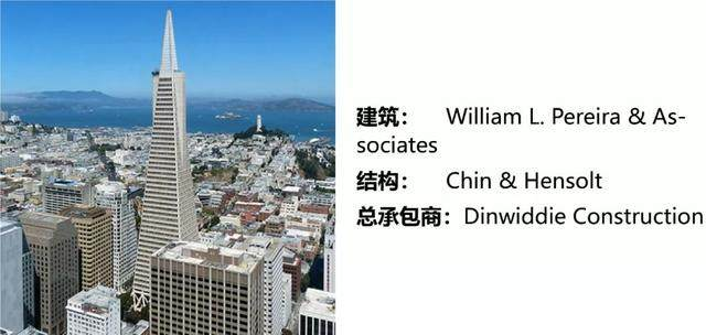 过去50年最具影响力的50座高层建築,中国上榜11座-25.jpg