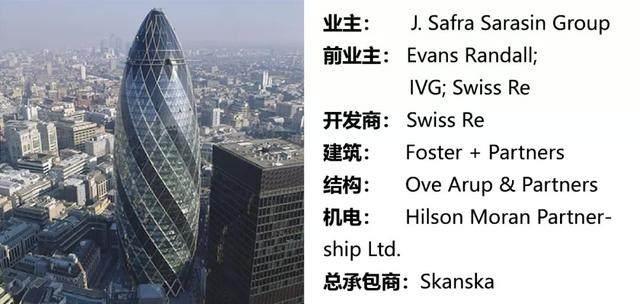 过去50年最具影响力的50座高层建築,中国上榜11座-28.jpg