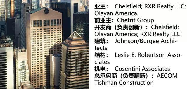 过去50年最具影响力的50座高层建築,中国上榜11座-29.jpg