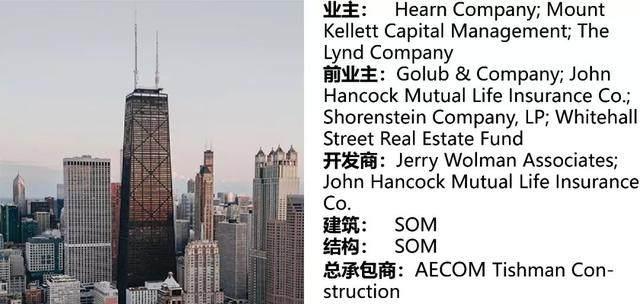 过去50年最具影响力的50座高层建築,中国上榜11座-30.jpg