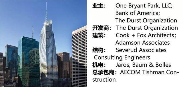 过去50年最具影响力的50座高层建築,中国上榜11座-32.jpg