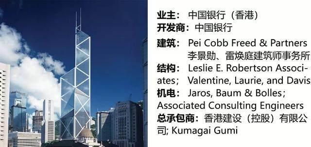 过去50年最具影响力的50座高层建築,中国上榜11座-33.jpg