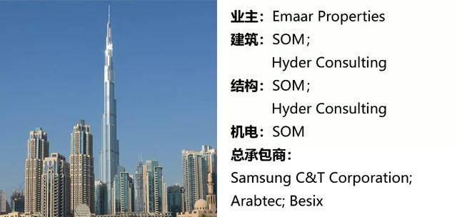 过去50年最具影响力的50座高层建築,中国上榜11座-35.jpg