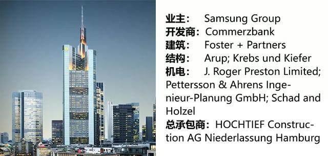 过去50年最具影响力的50座高层建築,中国上榜11座-37.jpg