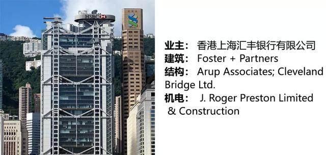 过去50年最具影响力的50座高层建築,中国上榜11座-39.jpg