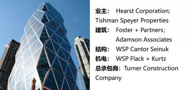 过去50年最具影响力的50座高层建築,中国上榜11座-38.jpg