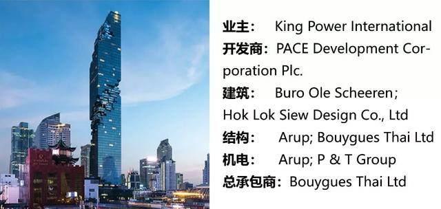 过去50年最具影响力的50座高层建築,中国上榜11座-41.jpg