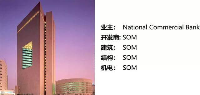 过去50年最具影响力的50座高层建築,中国上榜11座-43.jpg