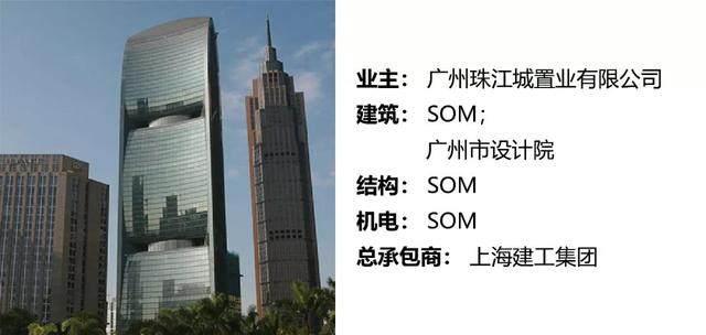 过去50年最具影响力的50座高层建築,中国上榜11座-45.jpg