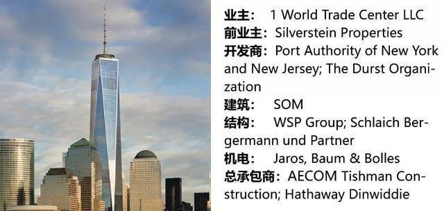 过去50年最具影响力的50座高层建築,中国上榜11座-44.jpg