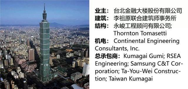 过去50年最具影响力的50座高层建築,中国上榜11座-47.jpg