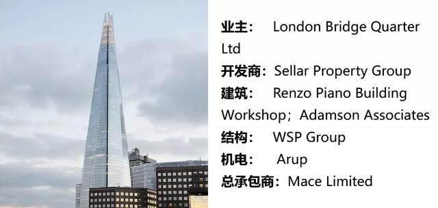 过去50年最具影响力的50座高层建築,中国上榜11座-48.jpg