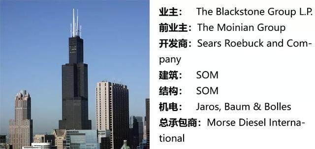 过去50年最具影响力的50座高层建築,中国上榜11座-51.jpg
