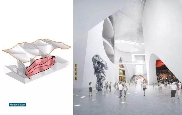 """福建美术馆概念性方案設計,建築呈现""""海浪""""形态-12.jpg"""