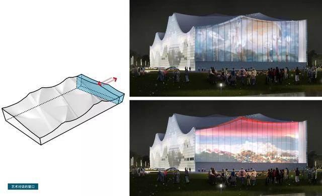 """福建美术馆概念性方案設計,建築呈现""""海浪""""形态-14.jpg"""