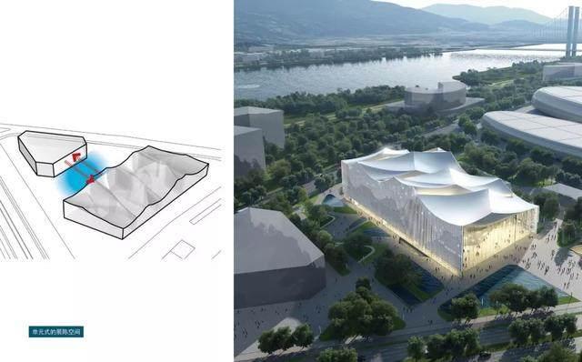 """福建美术馆概念性方案設計,建築呈现""""海浪""""形态-15.jpg"""