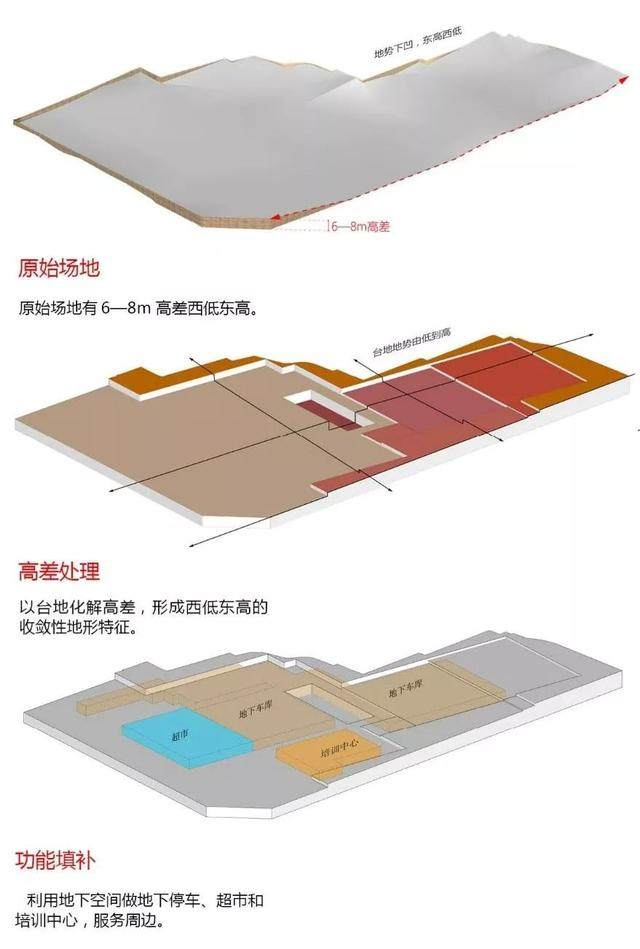 榆林市文化新地标——榆林东沙文体馆設計解析-2.jpg