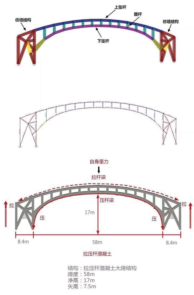 榆林市文化新地标——榆林东沙文体馆設計解析-7.jpg