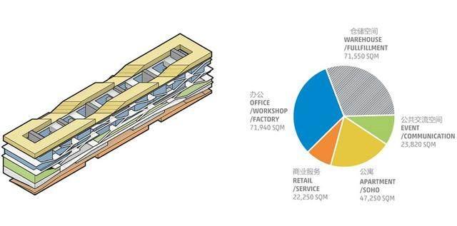 面向未来的物流行业工业建築——广州摩天工坊概念設計-7.jpg