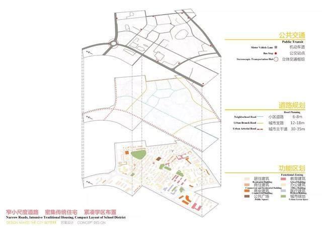 青岛微型城市插件:环卫工人休憩站与阅读书屋-3.jpg
