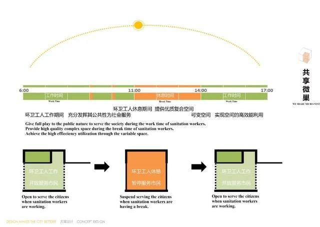 青岛微型城市插件:环卫工人休憩站与阅读书屋-9.jpg