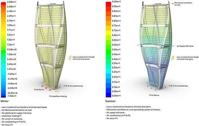 丽泽SOHO获最佳高层建築奖,建築极具幻想和超现实主义設計-20.jpg