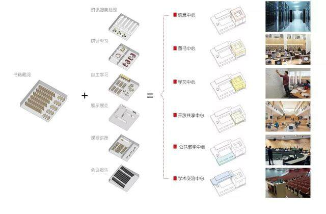 中国科学技术大学图书馆設計赏析-13.jpg