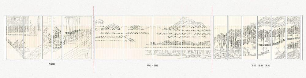 30.横向连续的卷轴视线观景概念Concept_of_the_horizontal_scroll_view.jpg