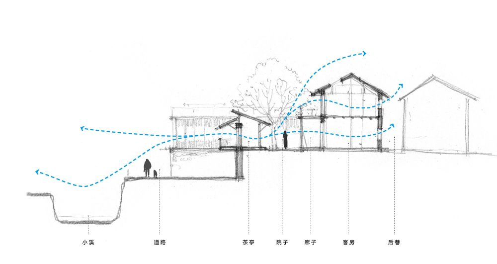 43.自然通风分析图Analysis_of_natural_ventilation.jpg