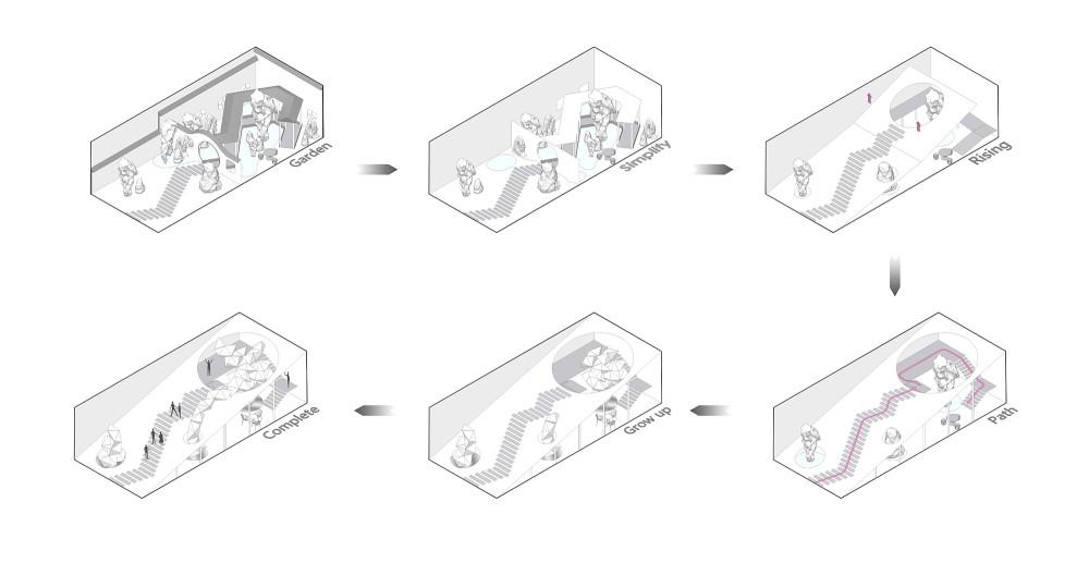 叠园  折叠在园林里的展陈意趣 | 堂晤设计_园林演变分析图.jpg