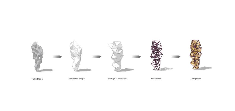 装置演化图.jpg