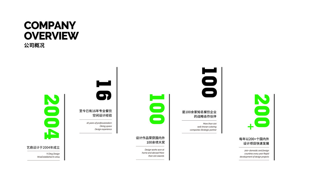 王总设计头条直播ppt-05.jpg
