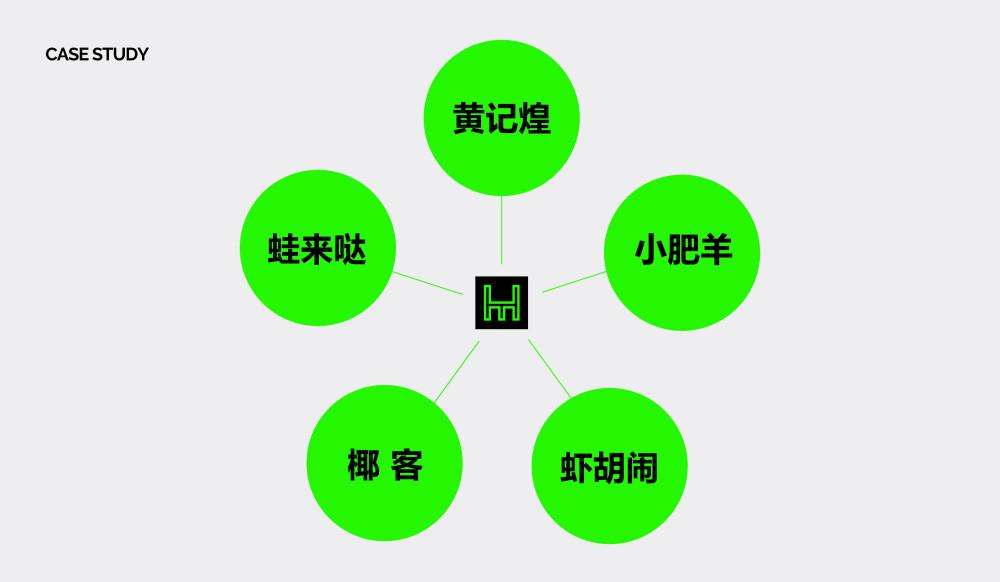 王总设计头条直播ppt-09.jpg
