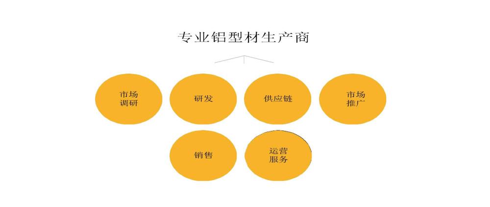 华汇诚铝型材产品_页面_05.jpg