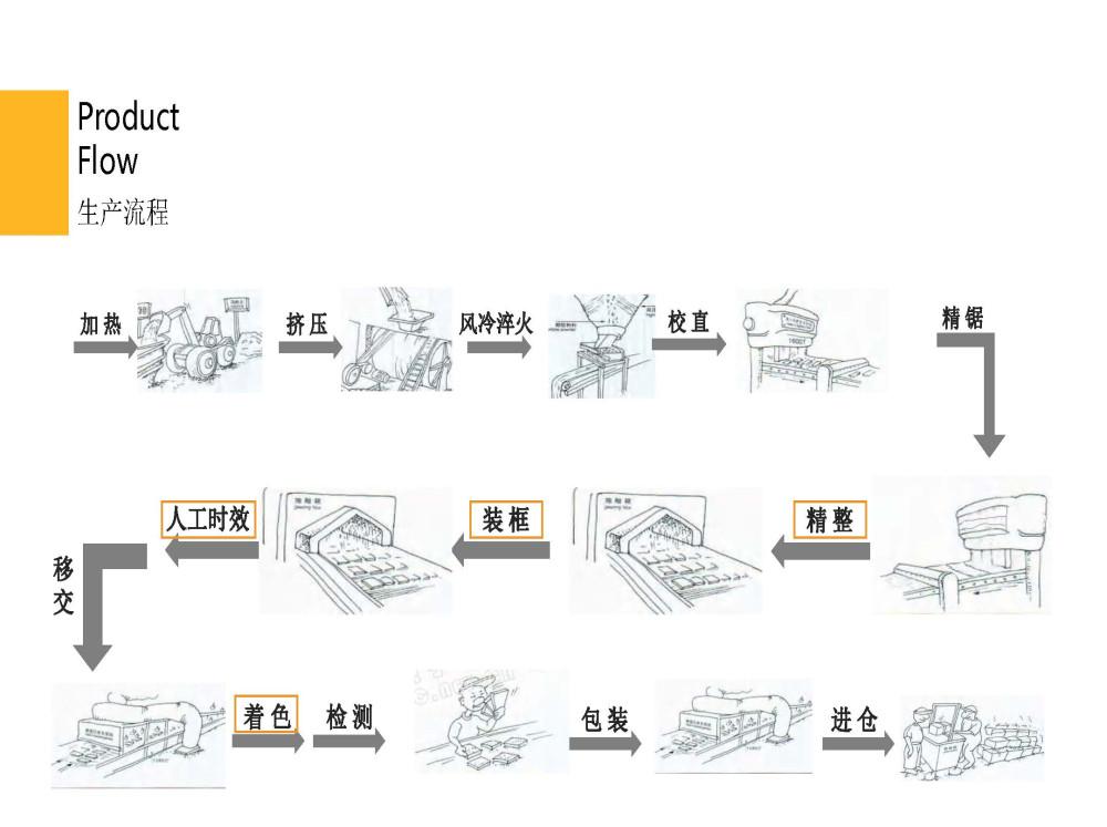 华汇诚铝型材产品_页面_21.jpg