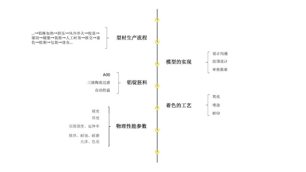 华汇诚铝型材产品_页面_19.jpg