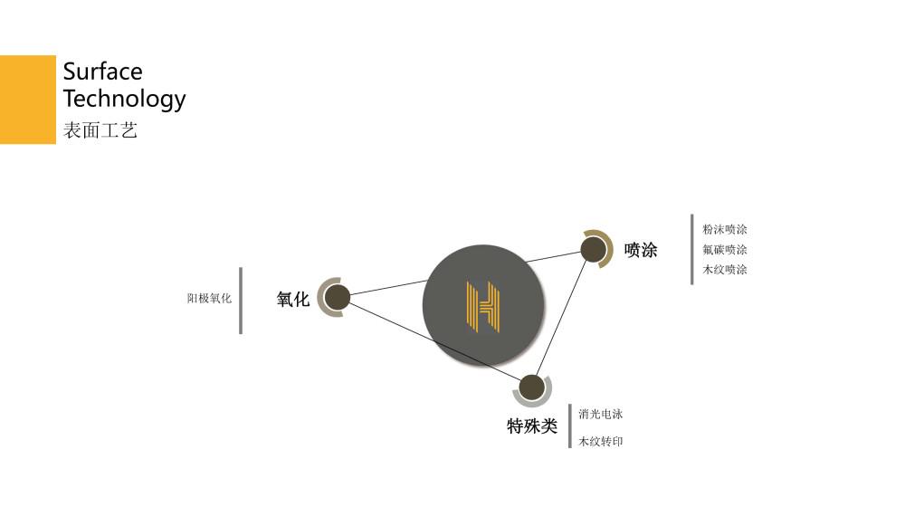 华汇诚铝型材产品_页面_25.jpg