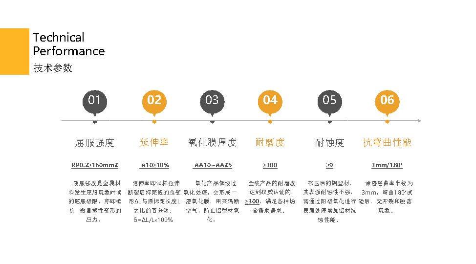 华汇诚铝型材产品_页面_28.jpg
