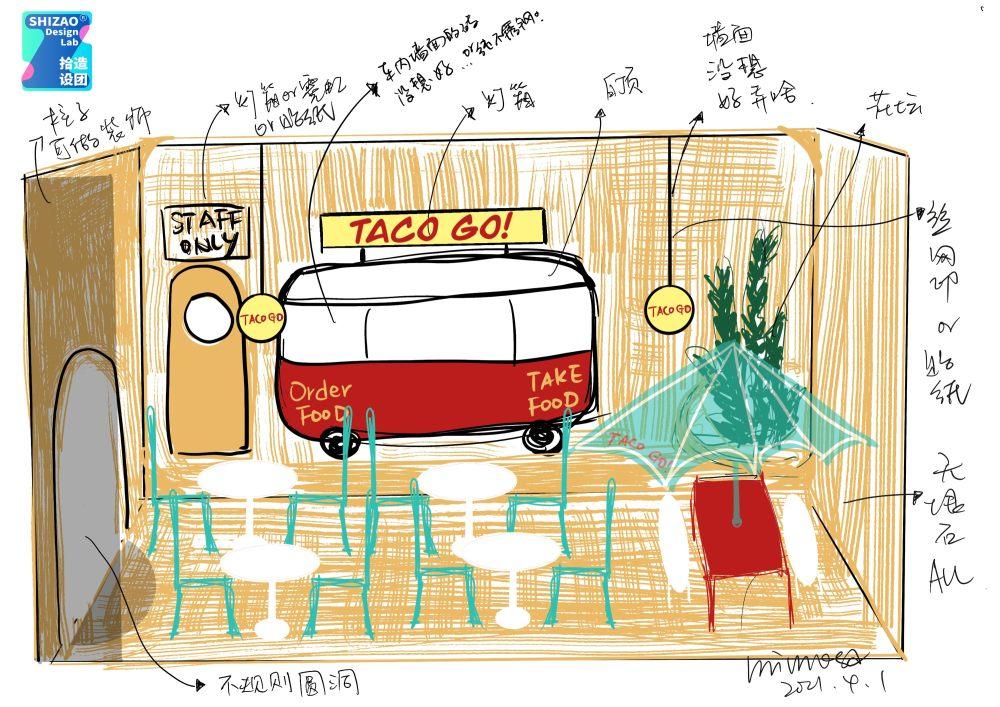 TACO GO|初步创想手稿